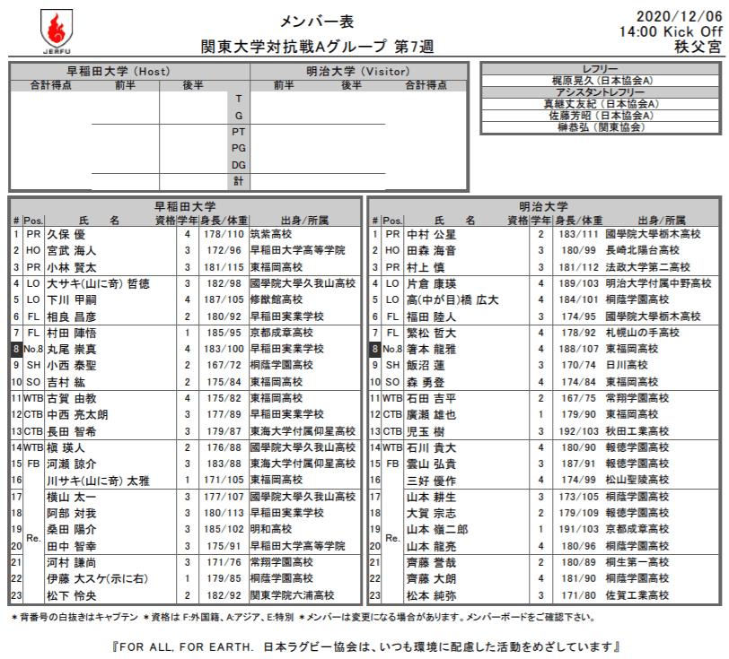 早稲田v明治メンバー表