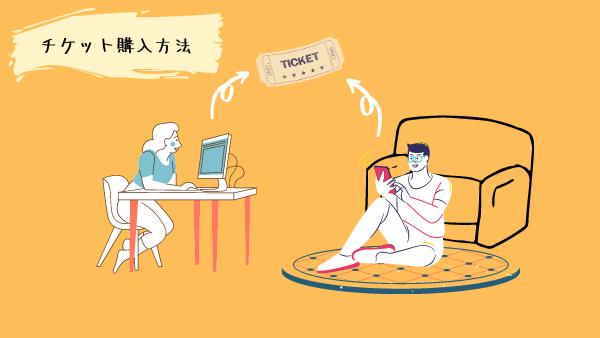 代替開催 チケット購入方法